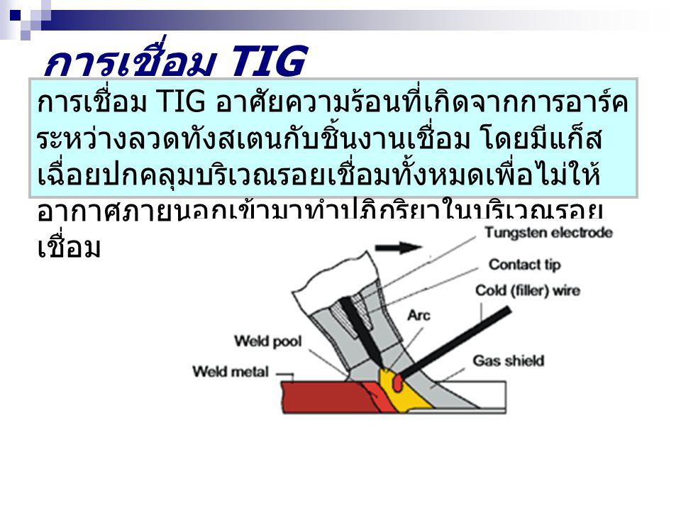 การเชื่อม TIG การเชื่อม TIG อาศัยความร้อนที่เกิดจากการอาร์ค ระหว่างลวดทังสเตนกับชิ้นงานเชื่อม โดยมีแก็ส เฉื่อยปกคลุมบริเวณรอยเชื่อมทั้งหมดเพื่อไม่ให้ อากาศภายนอกเข้ามาทำปฏิกริยาในบริเวณรอย เชื่อม