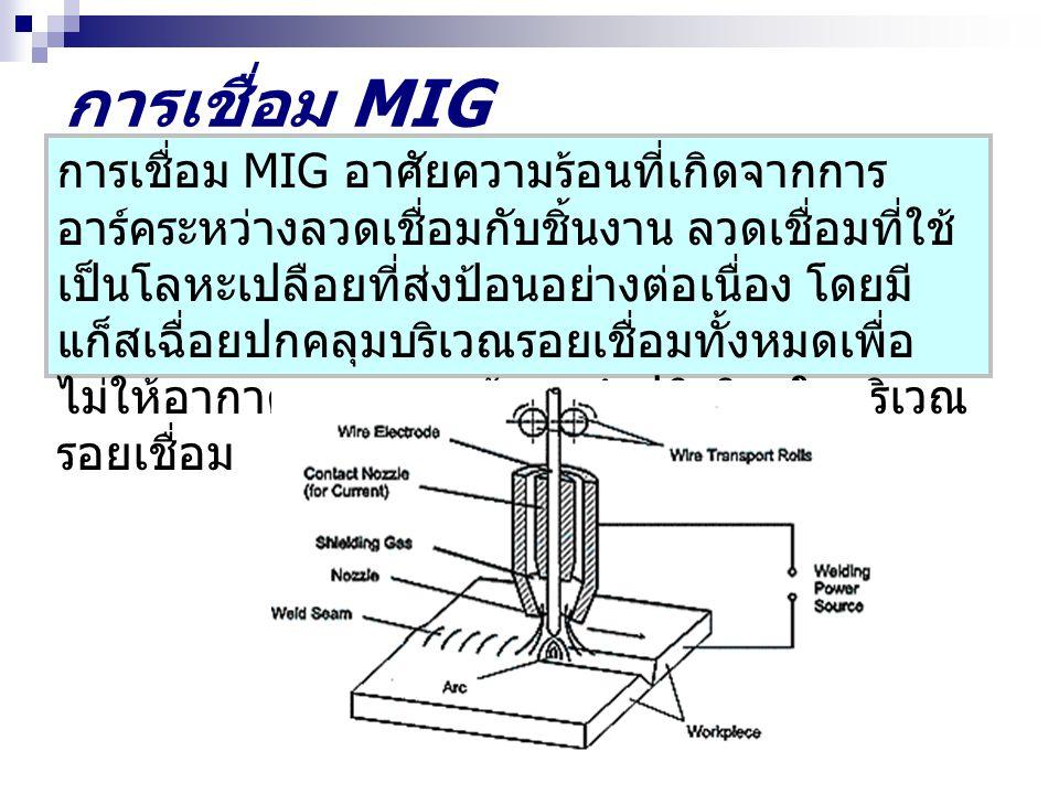 การเชื่อม MIG การเชื่อม MIG อาศัยความร้อนที่เกิดจากการ อาร์คระหว่างลวดเชื่อมกับชิ้นงาน ลวดเชื่อมที่ใช้ เป็นโลหะเปลือยที่ส่งป้อนอย่างต่อเนื่อง โดยมี แก็สเฉื่อยปกคลุมบริเวณรอยเชื่อมทั้งหมดเพื่อ ไม่ให้อากาศภายนอกเข้ามาทำปฏิกริยาในบริเวณ รอยเชื่อม