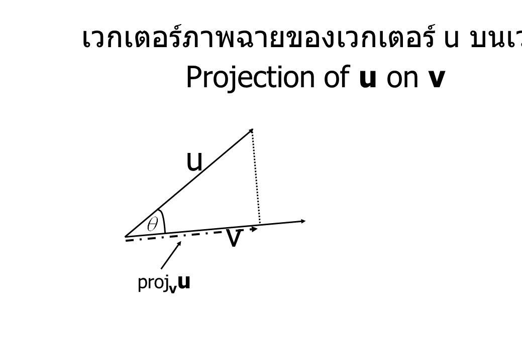 เวกเตอร์ภาพฉายของเวกเตอร์ u บนเวกเตอร์ v Projection of u on v u v proj v u