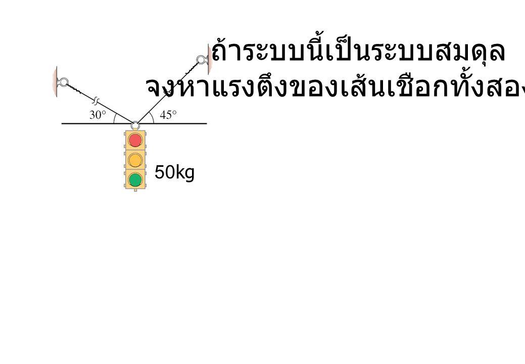50kg ถ้าระบบนี้เป็นระบบสมดุล จงหาแรงตึงของเส้นเชือกทั้งสองเส้น