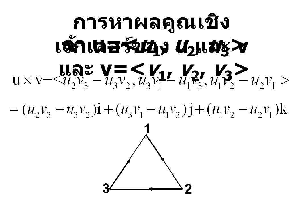 การหาผลคูณเชิง เวกเตอร์ของ u และ v ถ้า u= และ v= 1 2 3