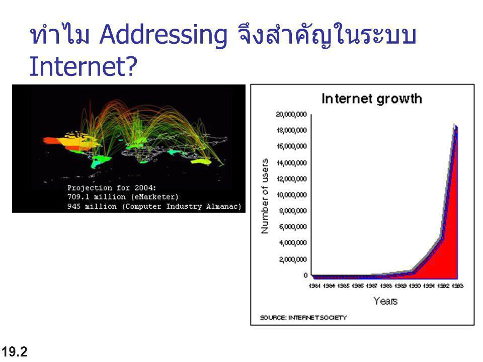 19.2 ทำไม Addressing จึงสำคัญในระบบ Internet?