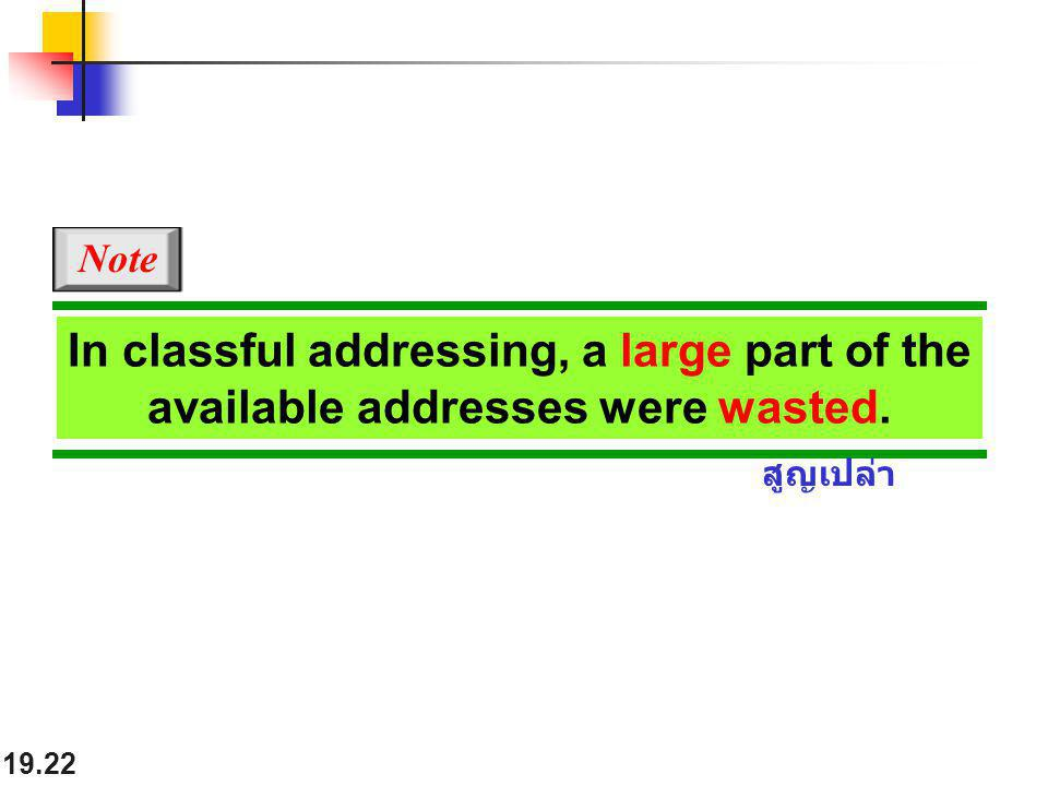 19.22 In classful addressing, a large part of the available addresses were wasted. Note สูญเปล่า