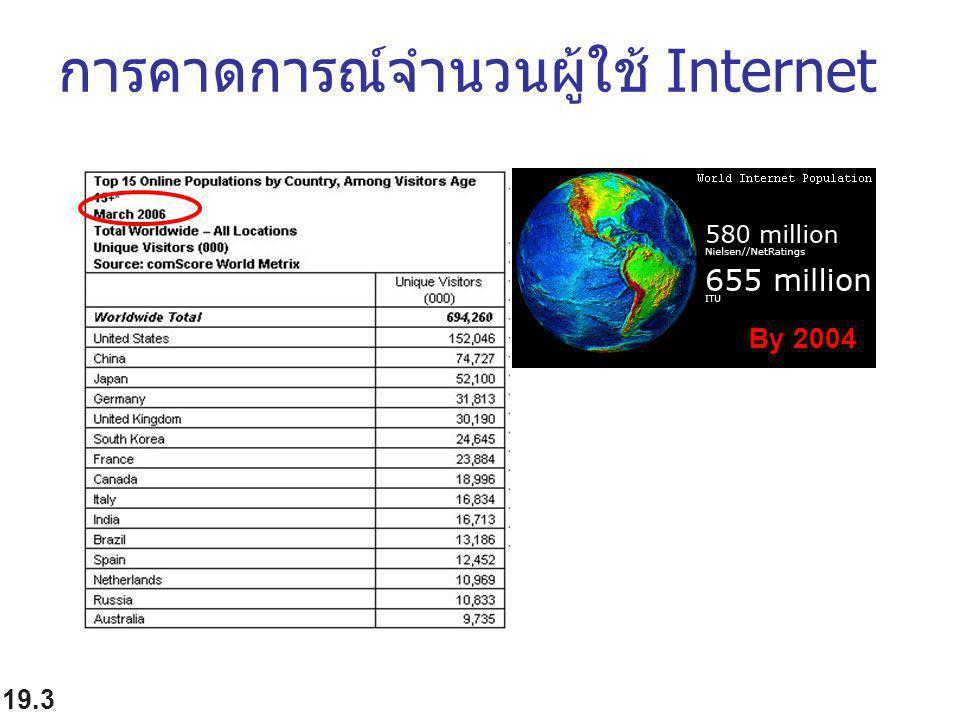 19.3 การคาดการณ์จำนวนผู้ใช้ Internet By 2004