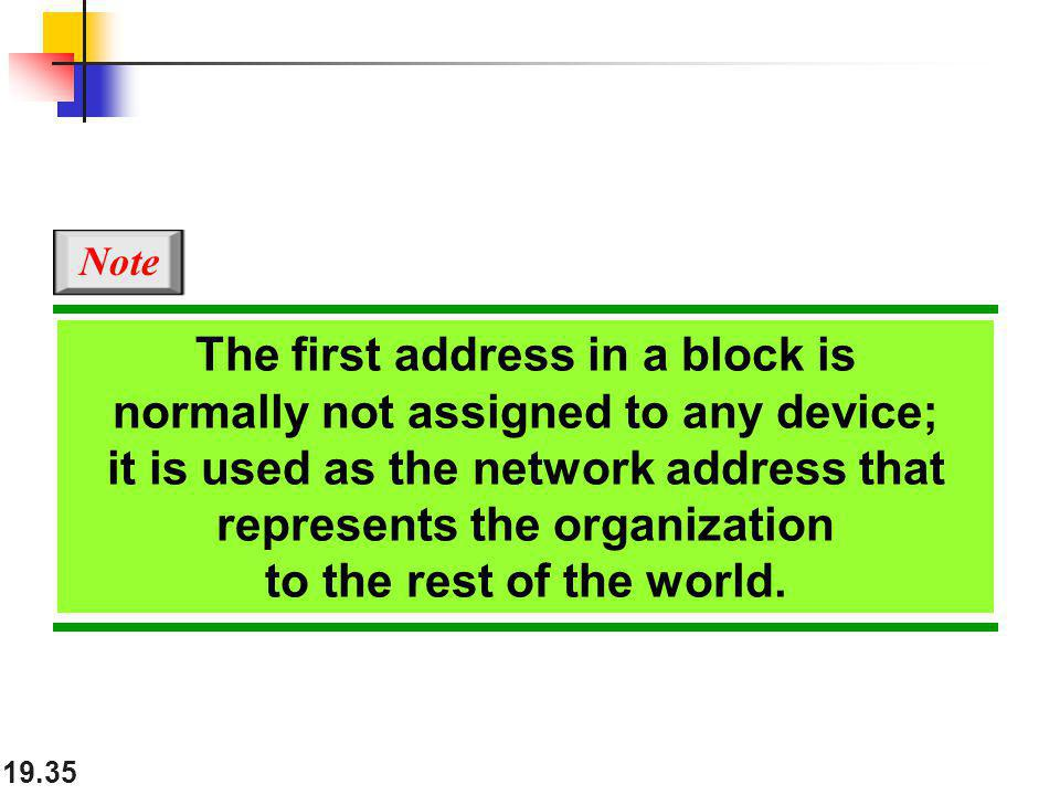 19.35 The first address in a block is normally not assigned to any device; it is used as the network address that represents the organization to the rest of the world.