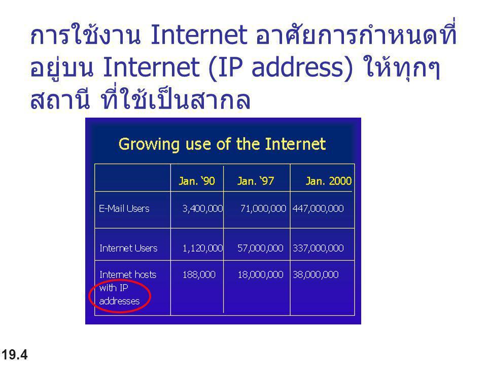 19.4 การใช้งาน Internet อาศัยการกำหนดที่ อยู่บน Internet (IP address) ให้ทุกๆ สถานี ที่ใช้เป็นสากล