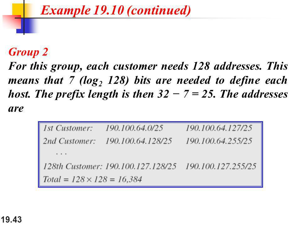 19.43 Example 19.10 (continued) Group 2 For this group, each customer needs 128 addresses.