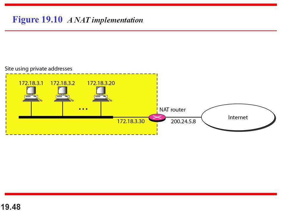 19.48 Figure 19.10 A NAT implementation
