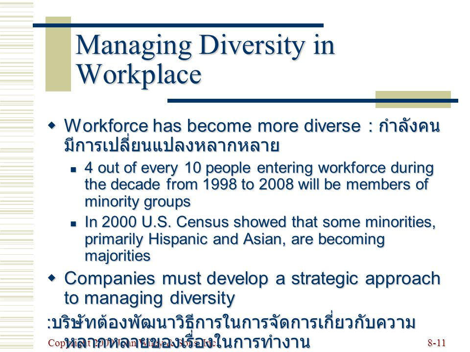 Copyright 2009 John Wiley & Sons, Inc.8-11 Managing Diversity in Workplace  Workforce has become more diverse : กำลังคน มีการเปลี่ยนแปลงหลากหลาย 4 out of every 10 people entering workforce during the decade from 1998 to 2008 will be members of minority groups 4 out of every 10 people entering workforce during the decade from 1998 to 2008 will be members of minority groups In 2000 U.S.