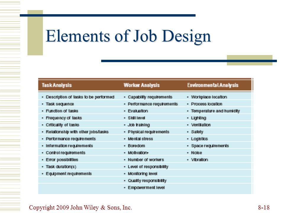 Copyright 2009 John Wiley & Sons, Inc.8-18 Elements of Job Design