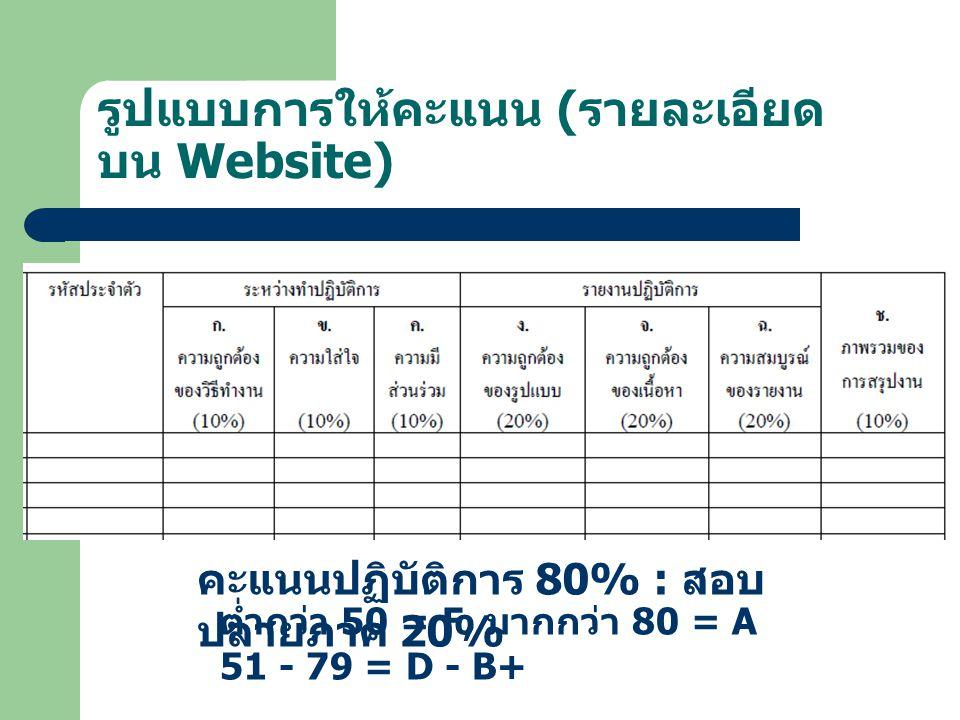 รูปแบบการให้คะแนน ( รายละเอียด บน Website) คะแนนปฏิบัติการ 80% : สอบ ปลายภาค 20% ต่ำกว่า 50 = F, มากกว่า 80 = A 51 - 79 = D - B+