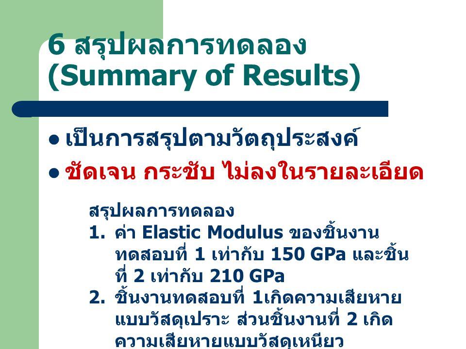 6 สรุปผลการทดลอง (Summary of Results) เป็นการสรุปตามวัตถุประสงค์ ชัดเจน กระชับ ไม่ลงในรายละเอียด สรุปผลการทดลอง 1. ค่า Elastic Modulus ของชิ้นงาน ทดสอ