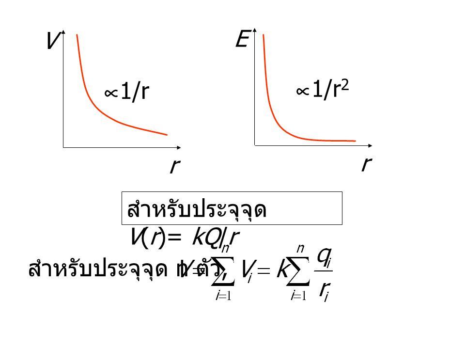 V r 1/r E r 1/r 2 สำหรับประจุจุด V(r)= kQ/r สำหรับประจุจุด n ตัว,