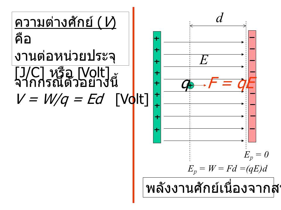 qF = qE พลังงานศักย์เนื่องจากสนามไฟฟ้า E d E p = W = Fd =(qE)d E p = 0 ความต่างศักย์ (V) คือ งานต่อหน่วยประจุ [J/C] หรือ [Volt] จากกรณีตัวอย่างนี้ V =
