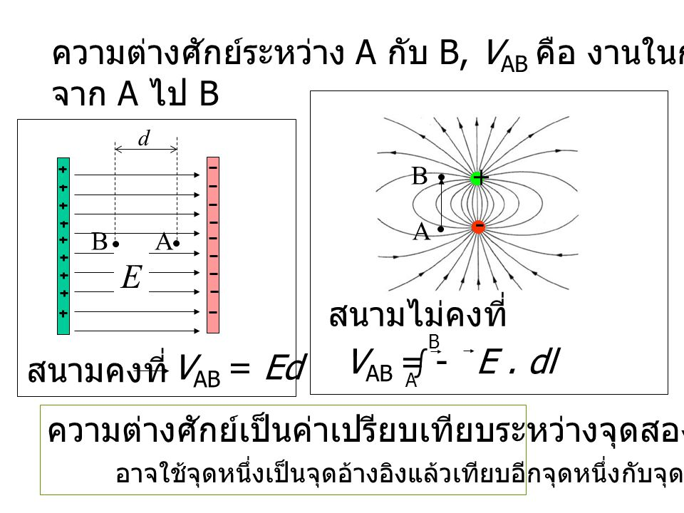 BA ความต่างศักย์ระหว่าง A กับ B, V AB คือ งานในการเลื่อนประจุหน่วย จาก A ไป B ความต่างศักย์เป็นค่าเปรียบเทียบระหว่างจุดสองจุด อาจใช้จุดหนึ่งเป็นจุดอ้า