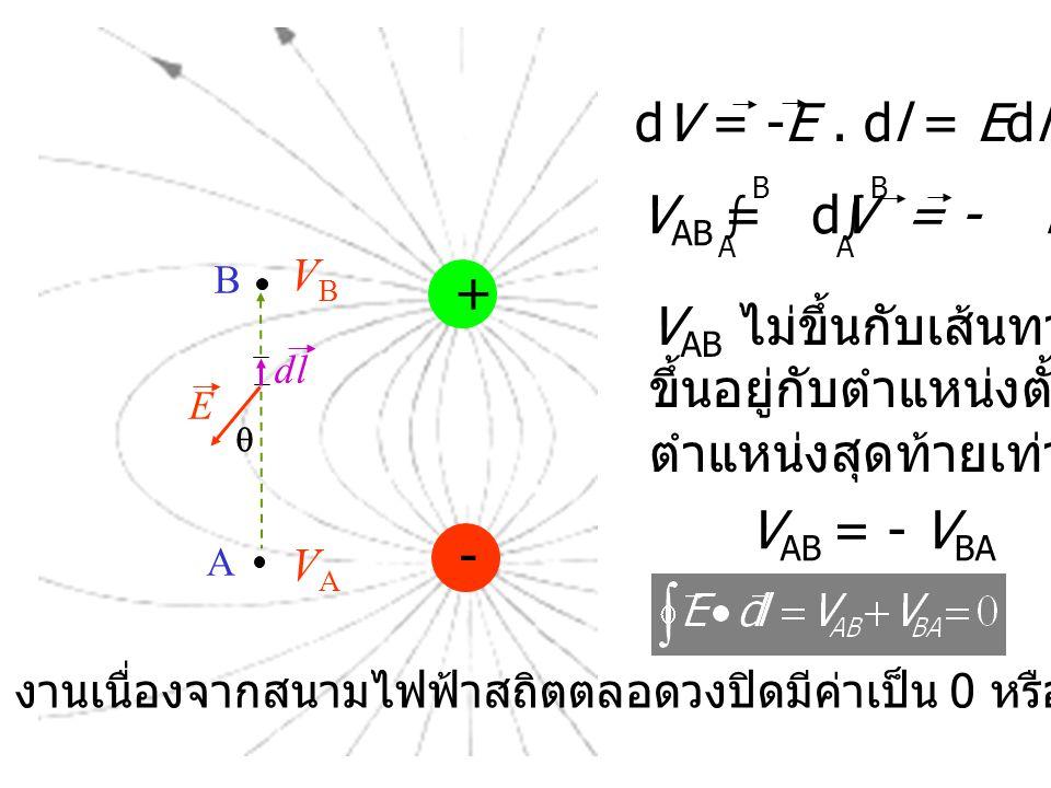 B A VAVA VBVB + - E dl  dV = -E. dl = Edl cos  V AB = dV = - E. dl A B A B V AB ไม่ขึ้นกับเส้นทางเดิน ขึ้นอยู่กับตำแหน่งตั้งต้นและ ตำแหน่งสุดท้ายเท่