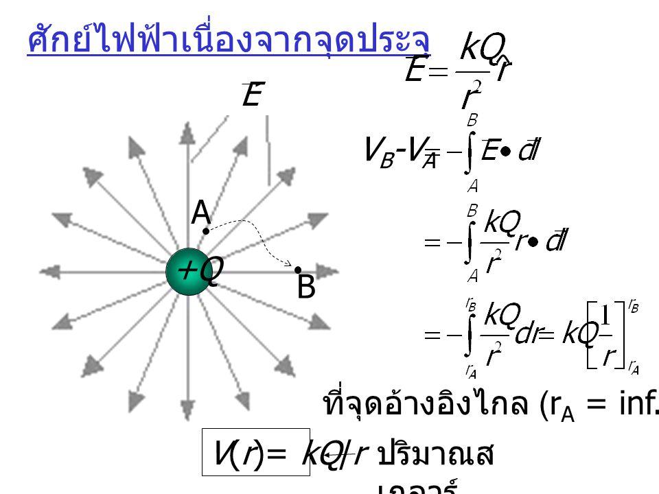 ศักย์ไฟฟ้าเนื่องจากจุดประจุ E +Q A B V B -V A ที่จุดอ้างอิงไกล (r A = inf.), V A =0 V(r)= kQ/r ปริมาณส เกลาร์