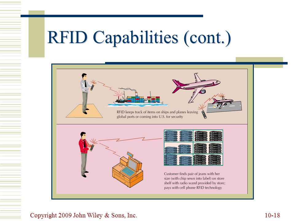 Copyright 2009 John Wiley & Sons, Inc.10-18 RFID Capabilities (cont.)