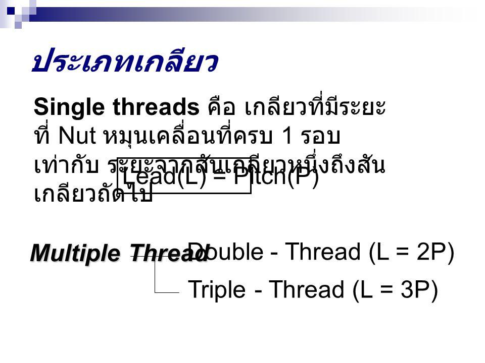 ประเภทเกลียว Single threads คือ เกลียวที่มีระยะ ที่ Nut หมุนเคลื่อนที่ครบ 1 รอบ เท่ากับ ระยะจากสันเกลียวหนึ่งถึงสัน เกลียวถัดไป Lead(L) = Pitch(P) Mul