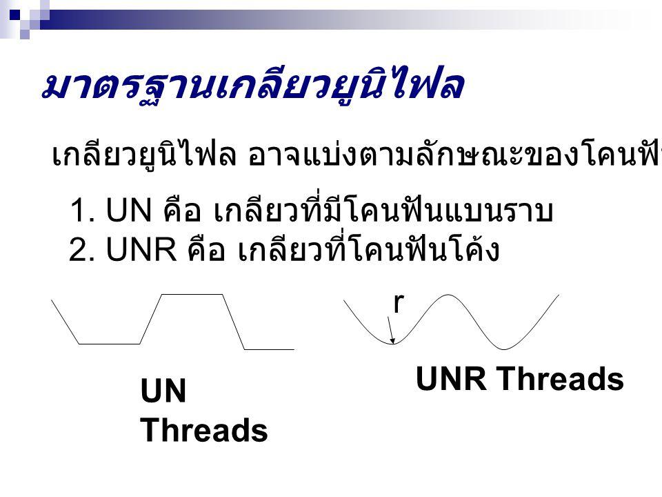 มาตรฐานเกลียวยูนิไฟล เกลียวยูนิไฟล อาจแบ่งตามลักษณะของโคนฟันเป็น 2 แบบ คือ 1. UN คือ เกลียวที่มีโคนฟันแบนราบ 2. UNR คือ เกลียวที่โคนฟันโค้ง UN Threads