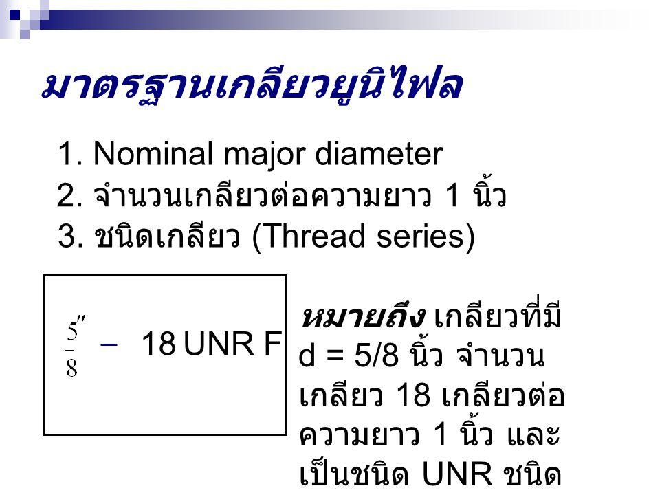 มาตรฐานเกลียวยูนิไฟล 1. Nominal major diameter 2. จำนวนเกลียวต่อความยาว 1 นิ้ว 18 3. ชนิดเกลียว (Thread series) UNR F หมายถึง เกลียวที่มี d = 5/8 นิ้ว