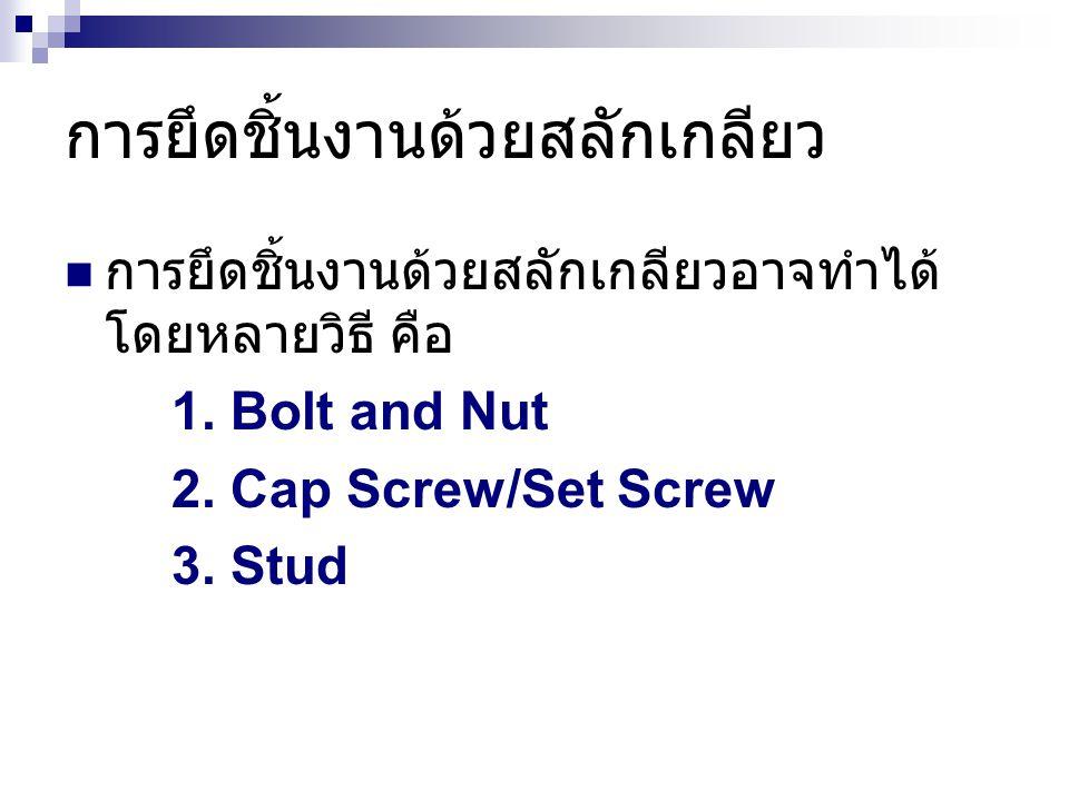 การยึดชิ้นงานด้วยสลักเกลียว การยึดชิ้นงานด้วยสลักเกลียวอาจทำได้ โดยหลายวิธี คือ 1. Bolt and Nut 2. Cap Screw/Set Screw 3. Stud