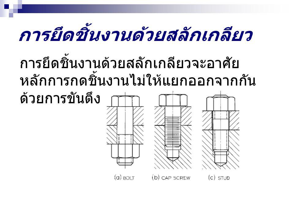 มาตรฐานเกลียวเมตริก มีรูปร่างเช่นเดียวกับเกลียว ยูนิไฟล แตกต่างกับเกลียวยูนิไฟล คือเกลียวชนิด นี้ใช้หน่วย มิลลิเมตร แทนที่จะเป็นหน่วย นิ้ว เกลียวเมตริก แบ่งประเภทตามลักษณะ ของเกลียวเป็น 2 ประเภท คือ 1.