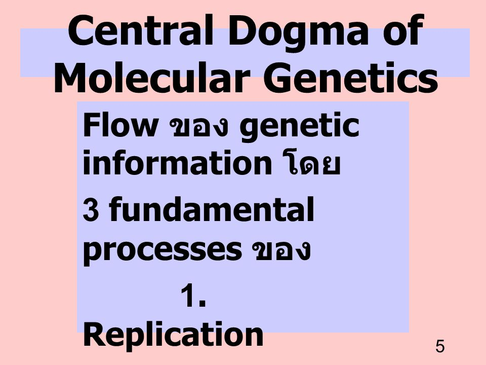 36 Recombinat ion The joining of genes, sets of genes, or parts of genes into new combinations, either biologically or through laboratory manipulation