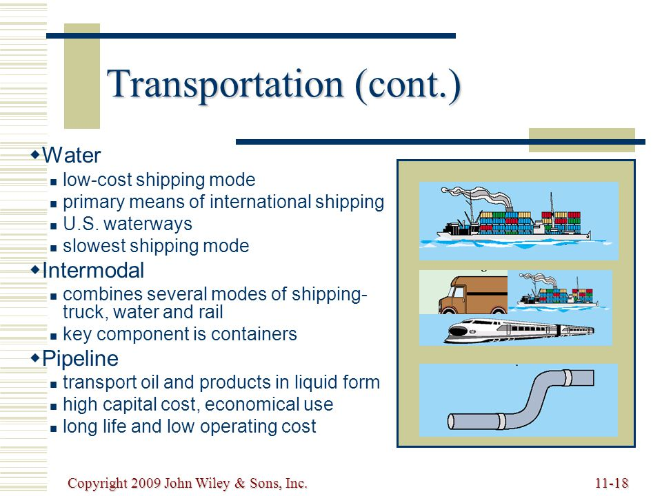 Copyright 2009 John Wiley & Sons, Inc.11-18 Transportation (cont.)   Water low-cost shipping mode primary means of international shipping U.S. water
