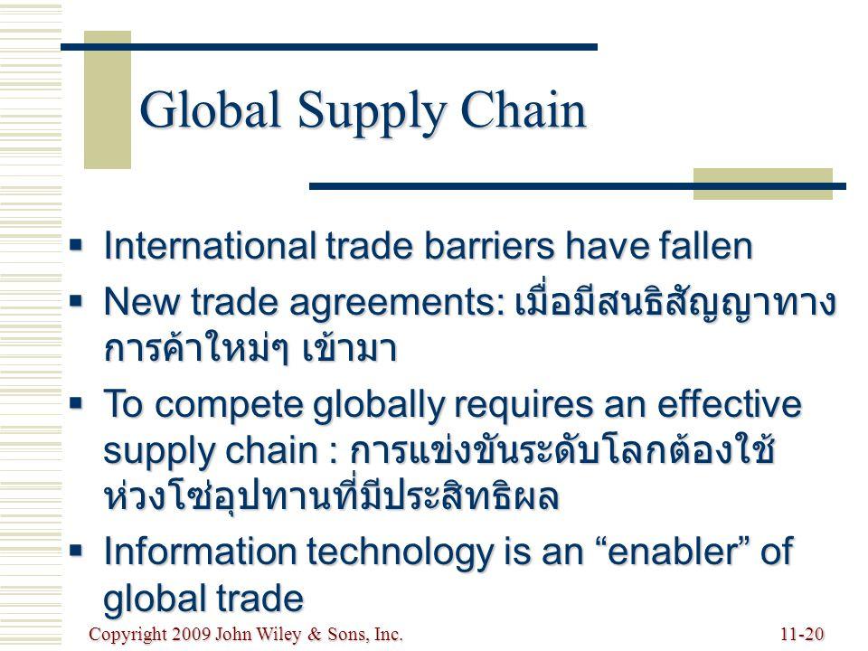 Copyright 2009 John Wiley & Sons, Inc.11-20 Global Supply Chain  International trade barriers have fallen  New trade agreements: เมื่อมีสนธิสัญญาทาง