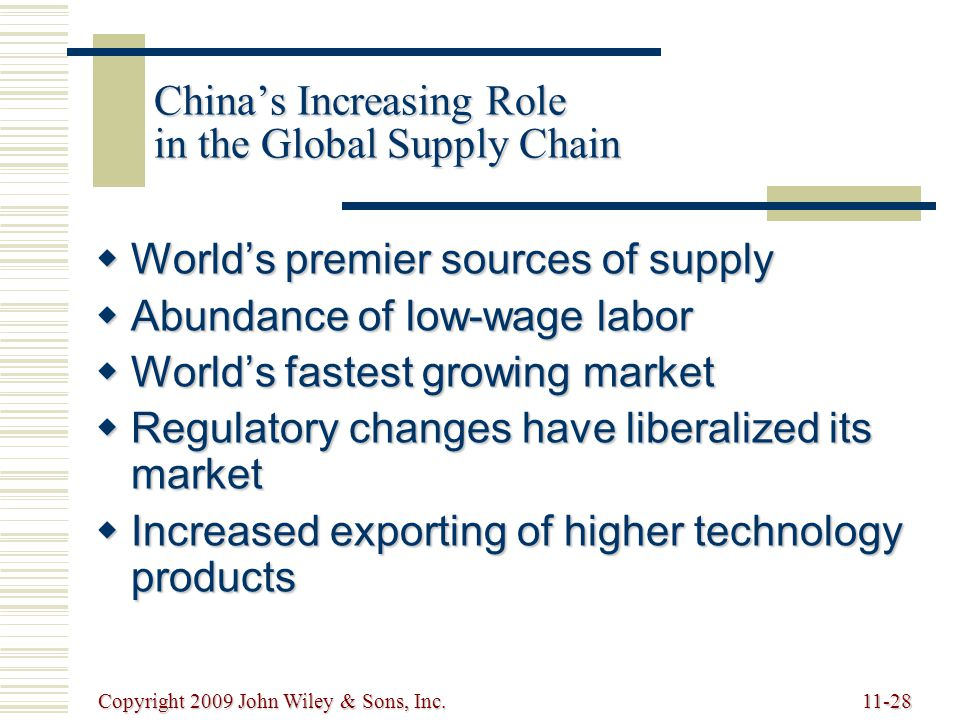 Copyright 2009 John Wiley & Sons, Inc.11-28 China's Increasing Role in the Global Supply Chain  World's premier sources of supply  Abundance of low-