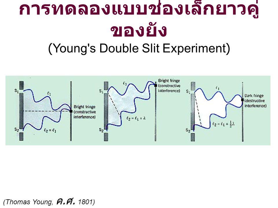 การทดลองแบบช่องเล็กยาวคู่ ของยัง (Young's Double Slit Experiment) (Thomas Young, ค. ศ. 1801)