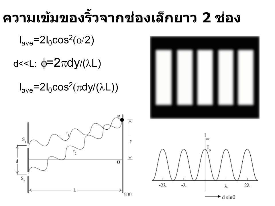 ความเข้มของริ้วจากช่องเล็กยาว 2 ช่อง I ave =2I 0 cos 2  2) d<<L:  =2  dy / ( L) I ave =2I 0 cos 2  dy/( L))