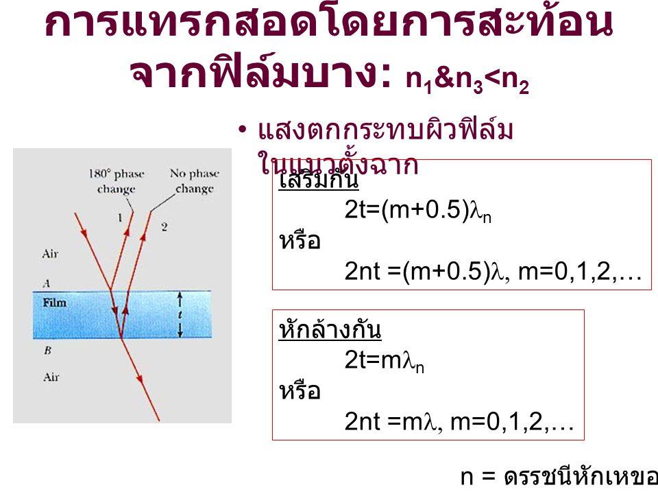 แสงตกกระทบผิวฟิล์ม ในแนวตั้งฉาก เสริมกัน 2t=(m+0.5) n หรือ 2nt =(m+0.5)  m=0,1,2,… หักล้างกัน 2t=m n หรือ 2nt =m  m=0,1,2,… n = ดรรชนีหักเหของฟิล์