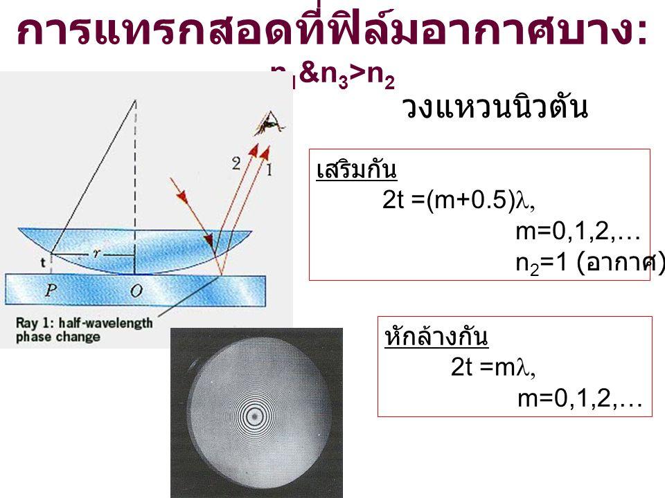 เสริมกัน 2t =(m+0.5)  m=0,1,2,… n 2 =1 ( อากาศ ) หักล้างกัน 2t =m  m=0,1,2,… วงแหวนนิวตัน