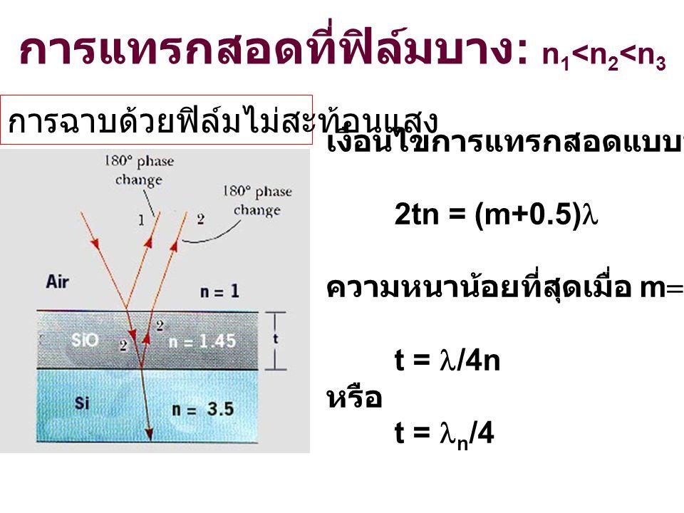 เงื่อนไขการแทรกสอดแบบหักล้าง : 2tn = (m+0.5) ความหนาน้อยที่สุดเมื่อ  m  t = /4n หรือ t = n /4 การฉาบด้วยฟิล์มไม่สะท้อนแสง การแทรกสอดที่ฟิล์มบาง : n