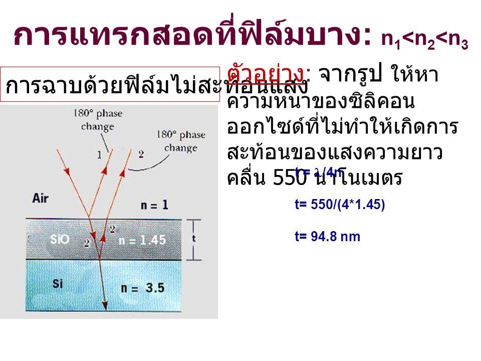 การฉาบด้วยฟิล์มไม่สะท้อนแสง การแทรกสอดที่ฟิล์มบาง : n 1 <n 2 <n 3 ตัวอย่าง : จากรูป ให้หา ความหนาของซิลิคอน ออกไซด์ที่ไม่ทำให้เกิดการ สะท้อนของแสงความ