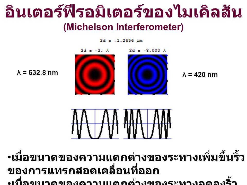 อินเตอร์ฟีรอมิเตอร์ของไมเคิลสัน (Michelson Interferometer) λ = 632.8 nm λ = 420 nm เมื่อขนาดของความแตกต่างของระทางเพิ่มขึ้นริ้ว ของการแทรกสอดเคลื่อนที