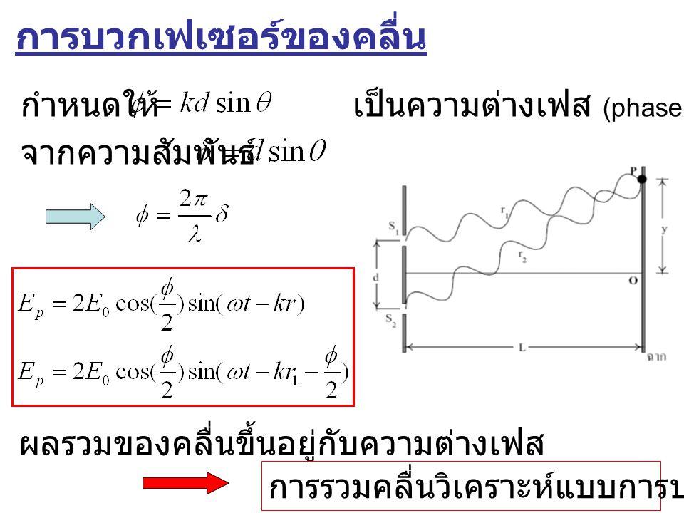 กำหนดให้ เป็นความต่างเฟส (phase difference) จากความสัมพันธ์ ผลรวมของคลื่นขึ้นอยู่กับความต่างเฟส การบวกเฟเซอร์ของคลื่น การรวมคลื่นวิเคราะห์แบบการบวกเฟเ