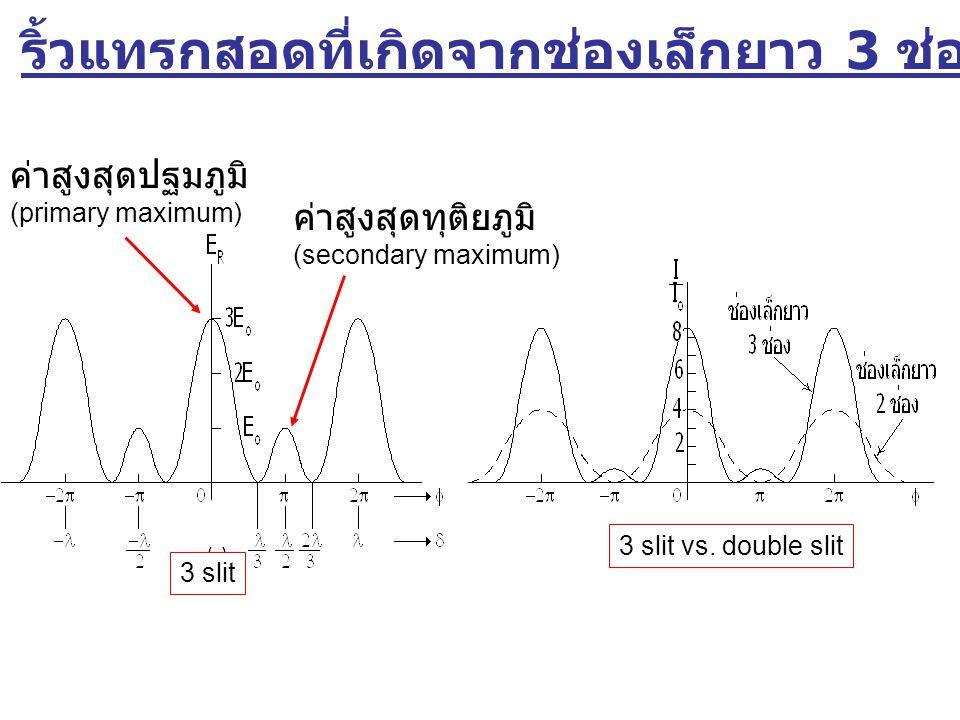 3 slit 3 slit vs. double slit ค่าสูงสุดปฐมภูมิ (primary maximum) ค่าสูงสุดทุติยภูมิ (secondary maximum)
