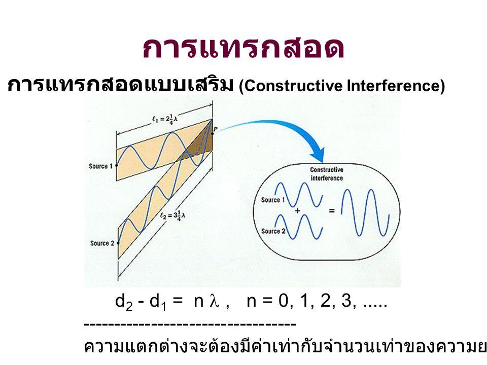 การแทรกสอดแบบเสริม (Constructive Interference) d 2 - d 1 = n, n = 0, 1, 2, 3,..... ---------------------------------- ความแตกต่างจะต้องมีค่าเท่ากับจำน