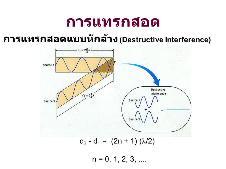 d 2 - d 1 = (2n + 1) ( /2) n = 0, 1, 2, 3,.... การแทรกสอดแบบหักล้าง (Destructive Interference) การแทรกสอด