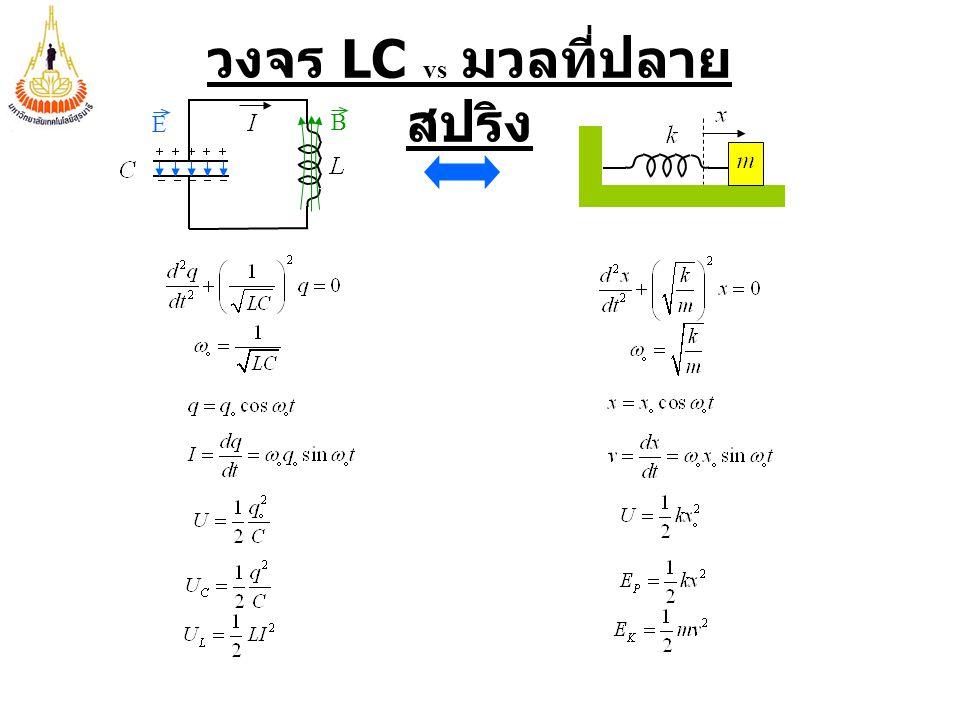 วงจร LC vs มวลที่ปลาย สปริง E B