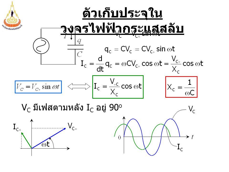 ตัวเก็บประจุใน วงจรไฟฟ้ากระแสสลับ V C มีเฟสตามหลัง I C อยู่ 90 o