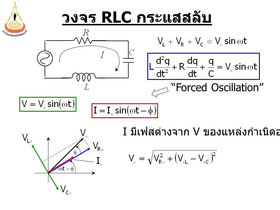 วงจร RLC กระแสสลับ Forced Oscillation I มีเฟสต่างจาก V ของแหล่งกำเนิดอยู่เท่ากับ 