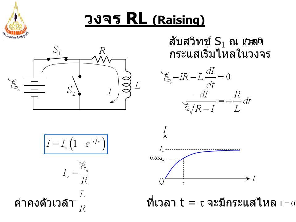 วงจร RL (Raising) สับสวิทช์ S 1 ณ เวลา กระแสเริ่มไหลในวงจร ค่าคงตัวเวลา ที่เวลา t =  จะมีกระแสไหล I = 0.63I o