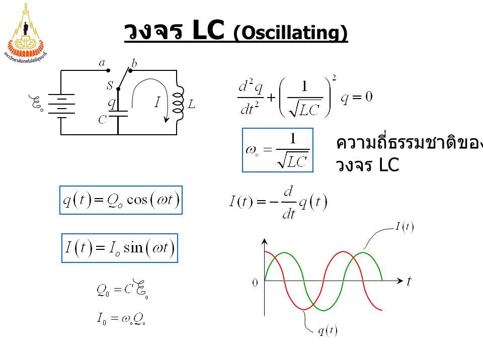 พลังงานในวงจร LC E B พลังงานรวม พลังงานรวมคงที่ U C, U L เปลี่ยนกลับไปมา