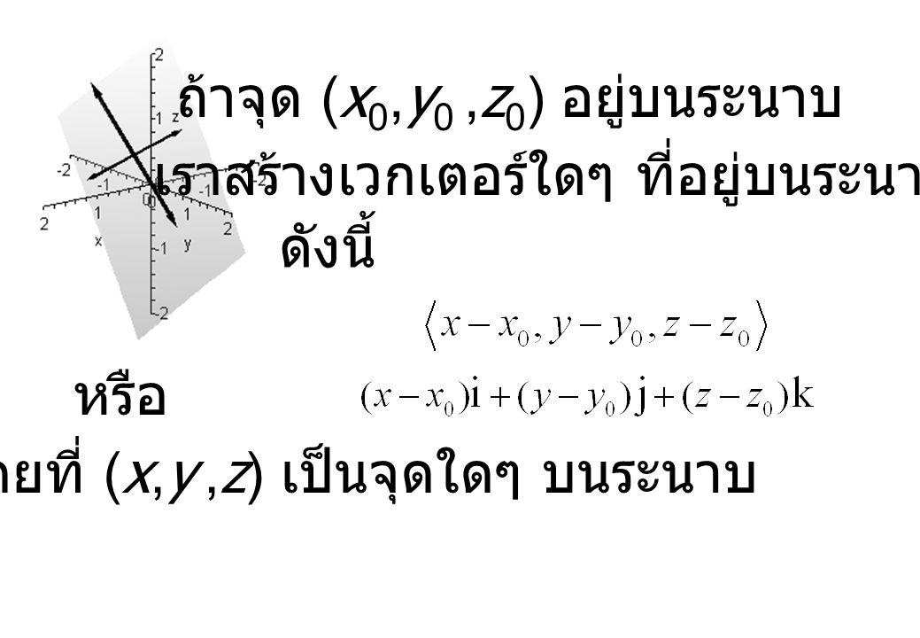 เราสร้างเวกเตอร์ใดๆ ที่อยู่บนระนาบได้ ถ้าจุด (x 0,y 0,z 0 ) อยู่บนระนาบ ดังนี้ หรือ โดยที่ (x,y,z) เป็นจุดใดๆ บนระนาบ