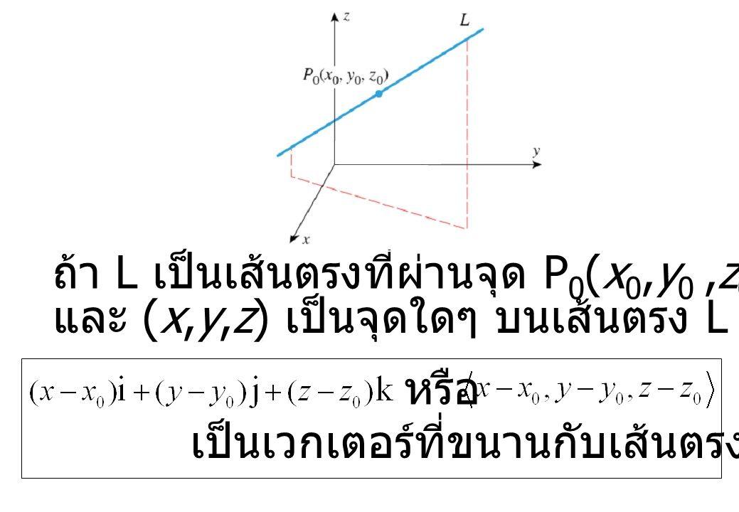 ถ้า L เป็นเส้นตรงที่ผ่านจุด P 0 (x 0,y 0,z 0 ) และ (x,y,z) เป็นจุดใดๆ บนเส้นตรง L เป็นเวกเตอร์ที่ขนานกับเส้นตรง L หรือ