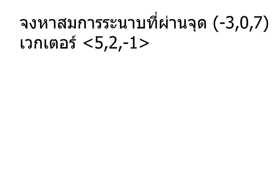 จงหาสมการระนาบที่ผ่านจุด (-3,0,7) และตั้งฉากกับ เวกเตอร์